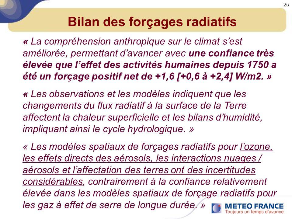 Bilan des forçages radiatifs