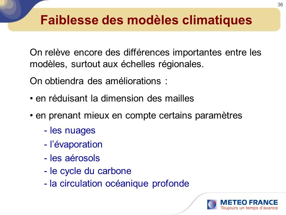 Faiblesse des modèles climatiques