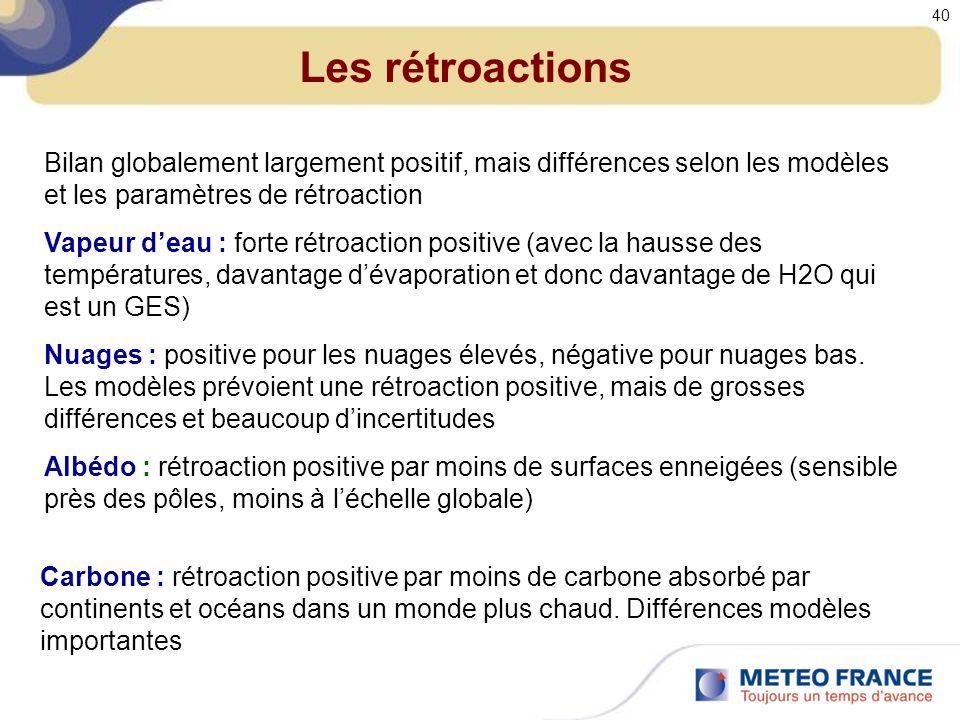Les rétroactions Bilan globalement largement positif, mais différences selon les modèles et les paramètres de rétroaction.