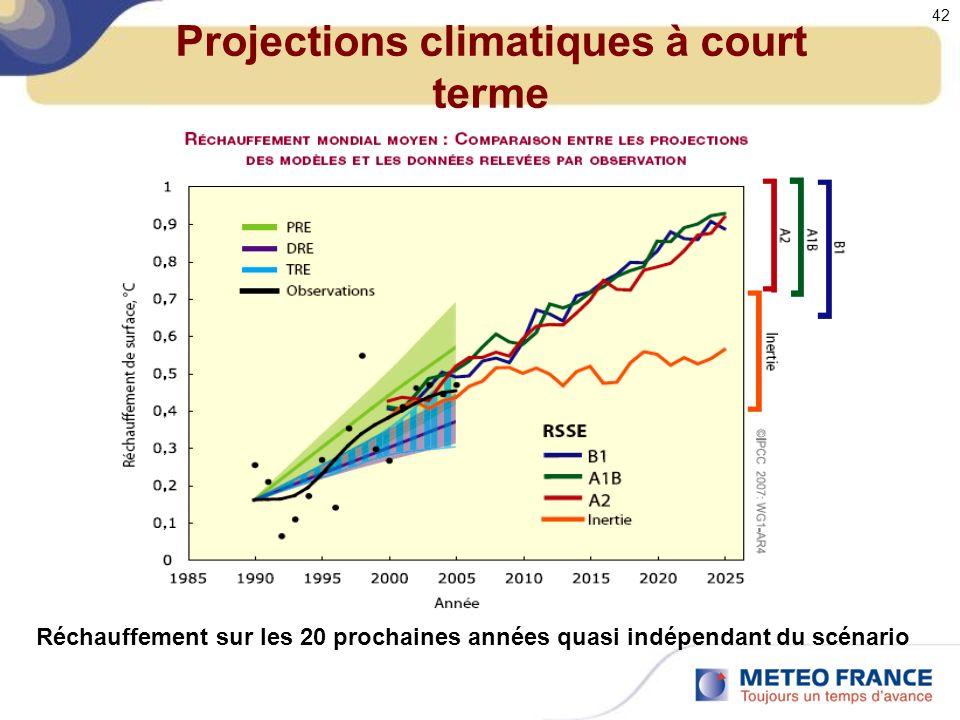 Projections climatiques à court terme