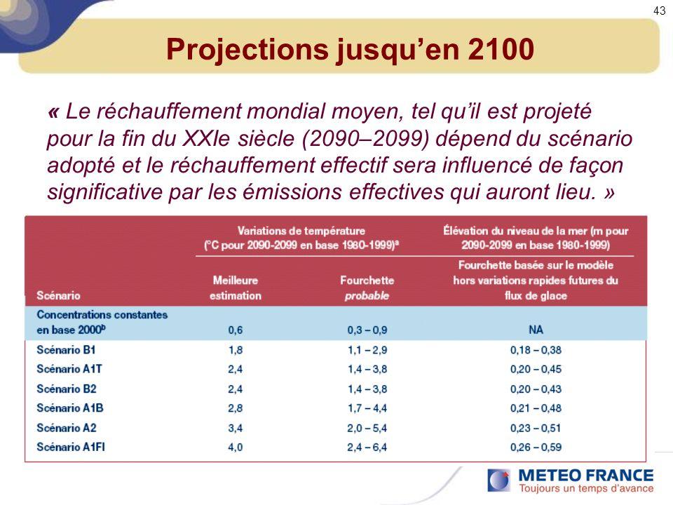 Projections jusqu'en 2100