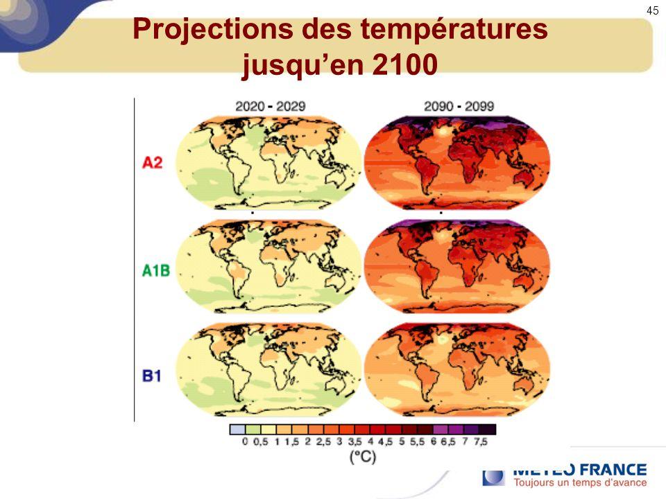 Projections des températures jusqu'en 2100