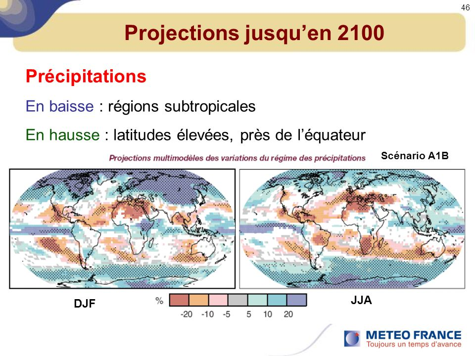 Projections jusqu'en 2100 Précipitations