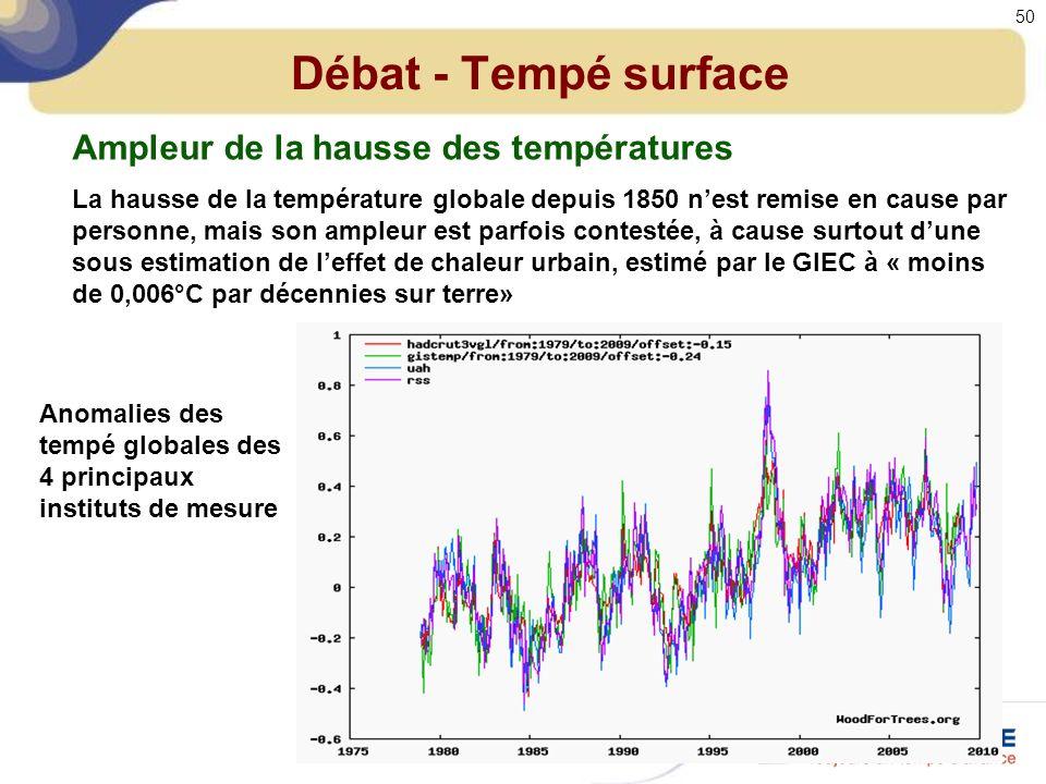 Débat - Tempé surface Ampleur de la hausse des températures