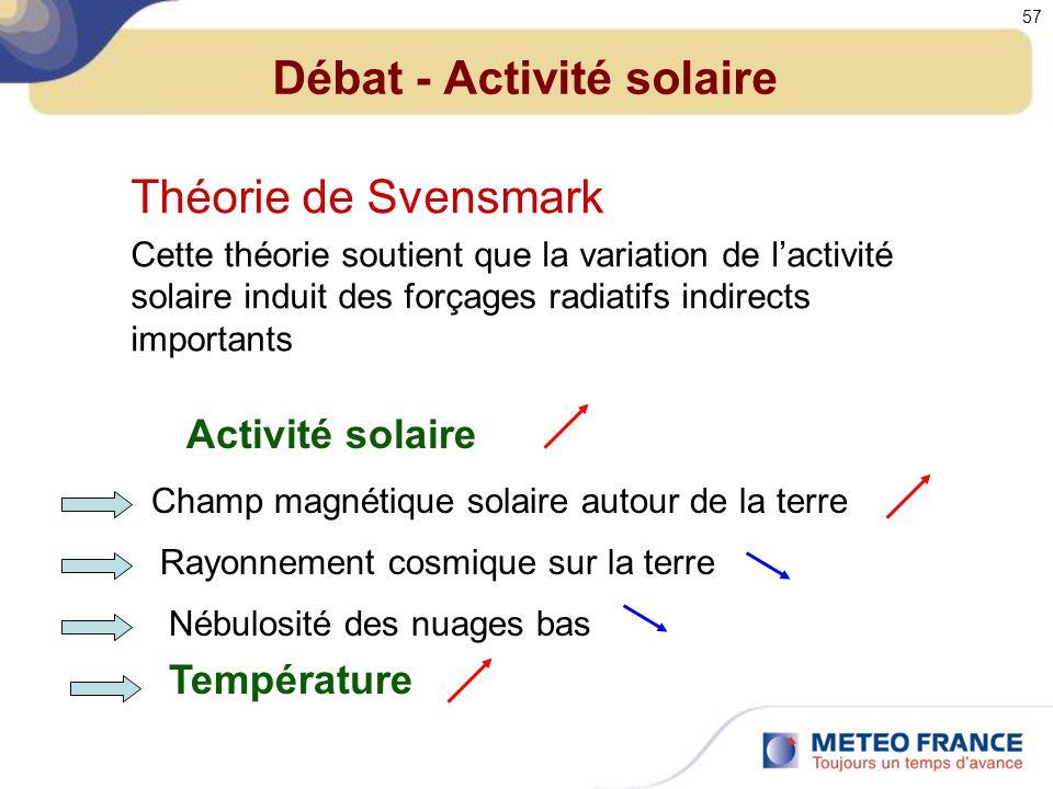 Débat - Activité solaire