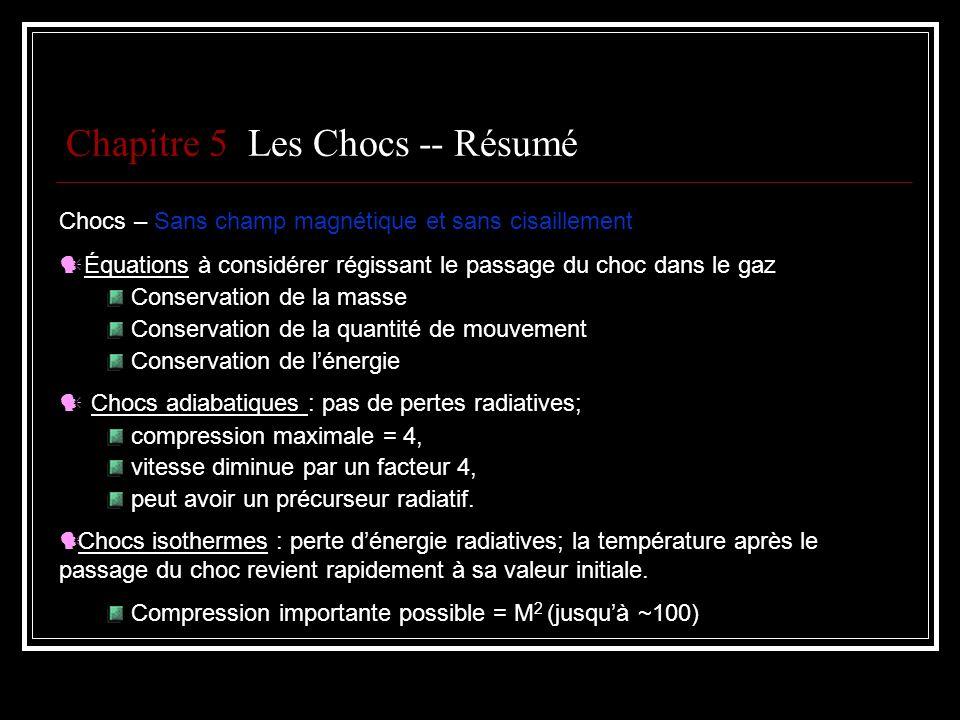 Chapitre 5 Les Chocs -- Résumé