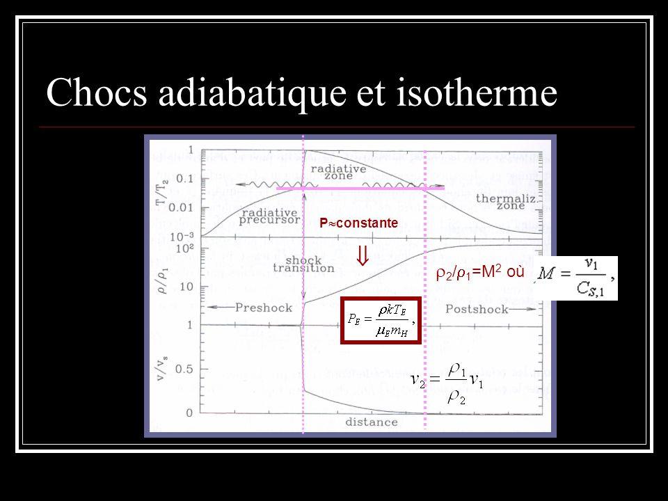 Chocs adiabatique et isotherme