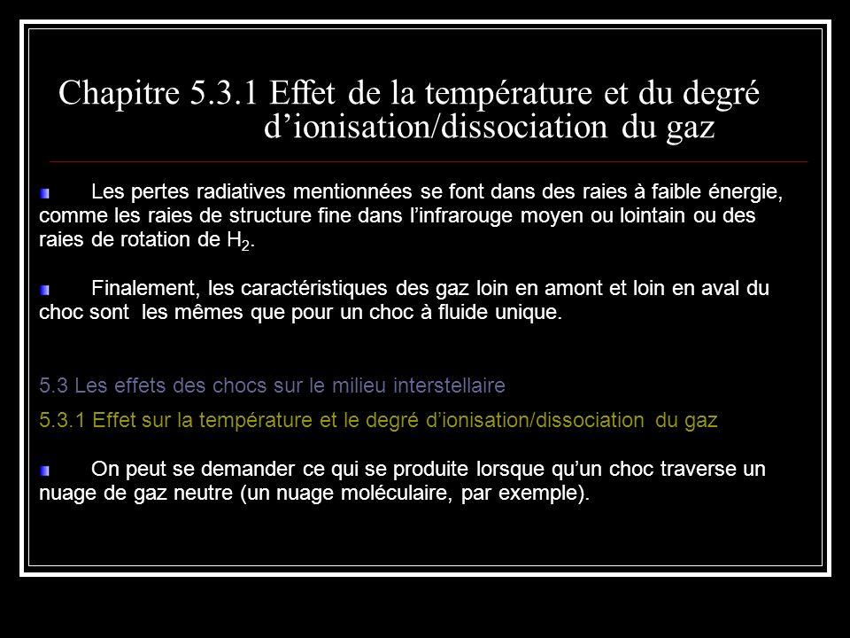 Chapitre 5. 3. 1 Effet de la température et du degré