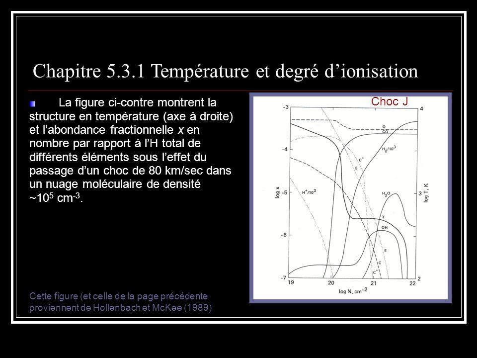 Chapitre 5.3.1 Température et degré d'ionisation