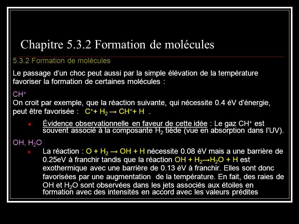 Chapitre 5.3.2 Formation de molécules
