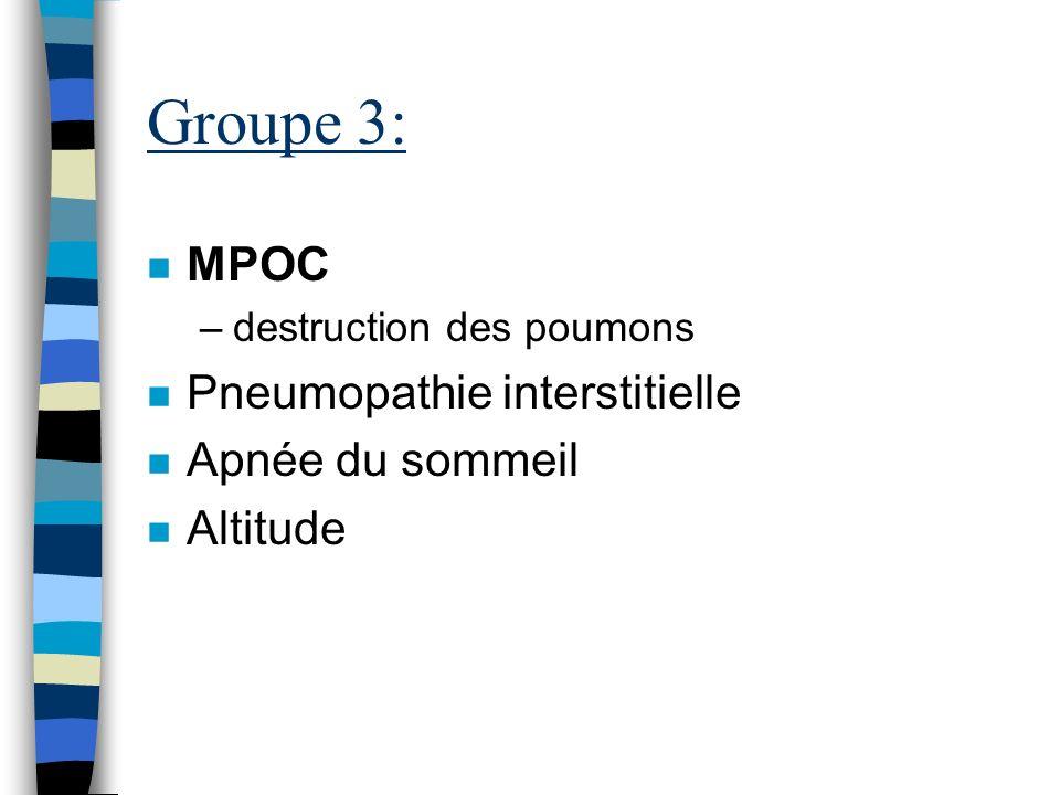 Groupe 3: MPOC Pneumopathie interstitielle Apnée du sommeil Altitude