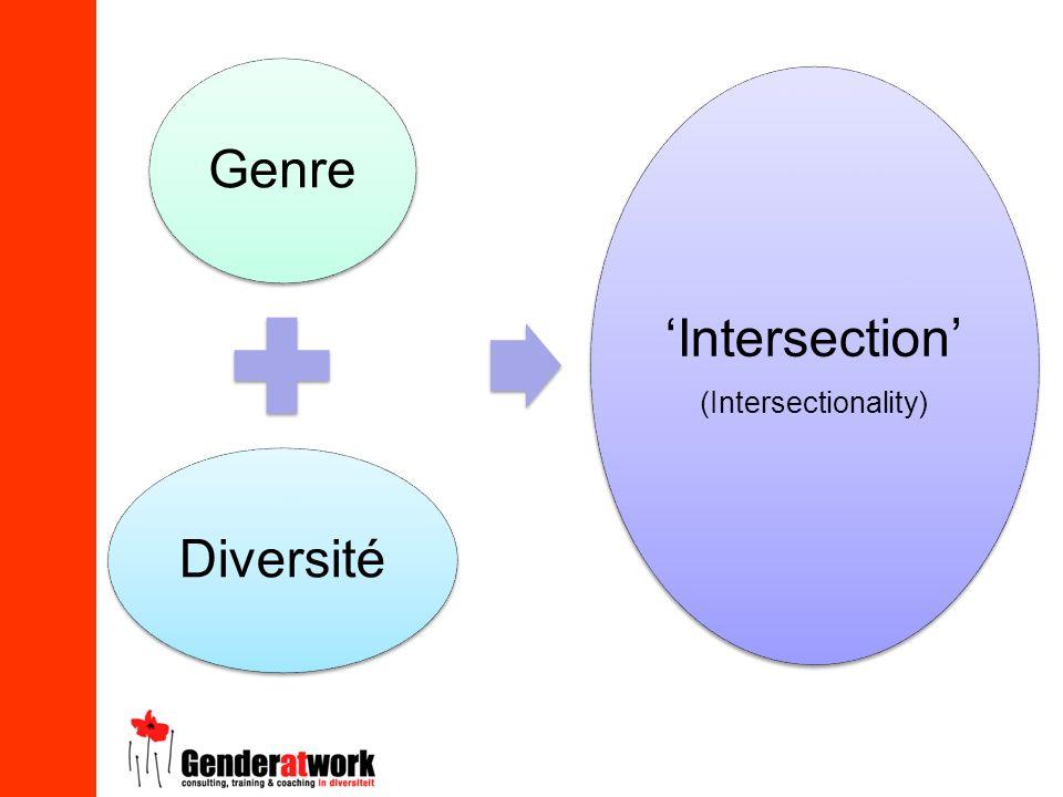 Genre Diversité 'Intersection' (Intersectionality)