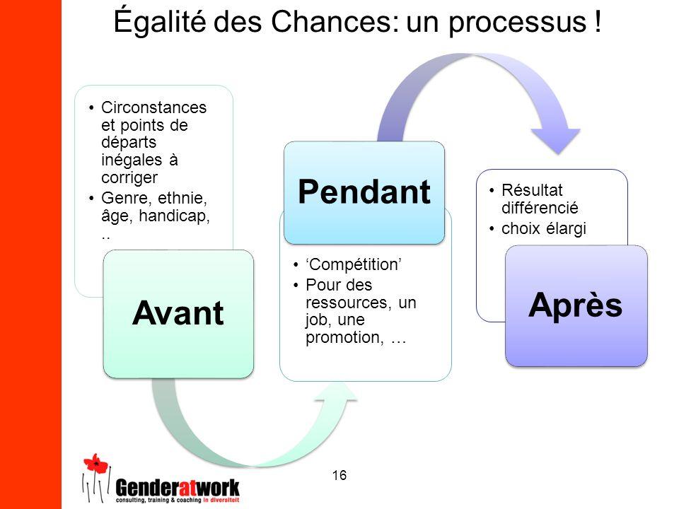 Égalité des Chances: un processus !