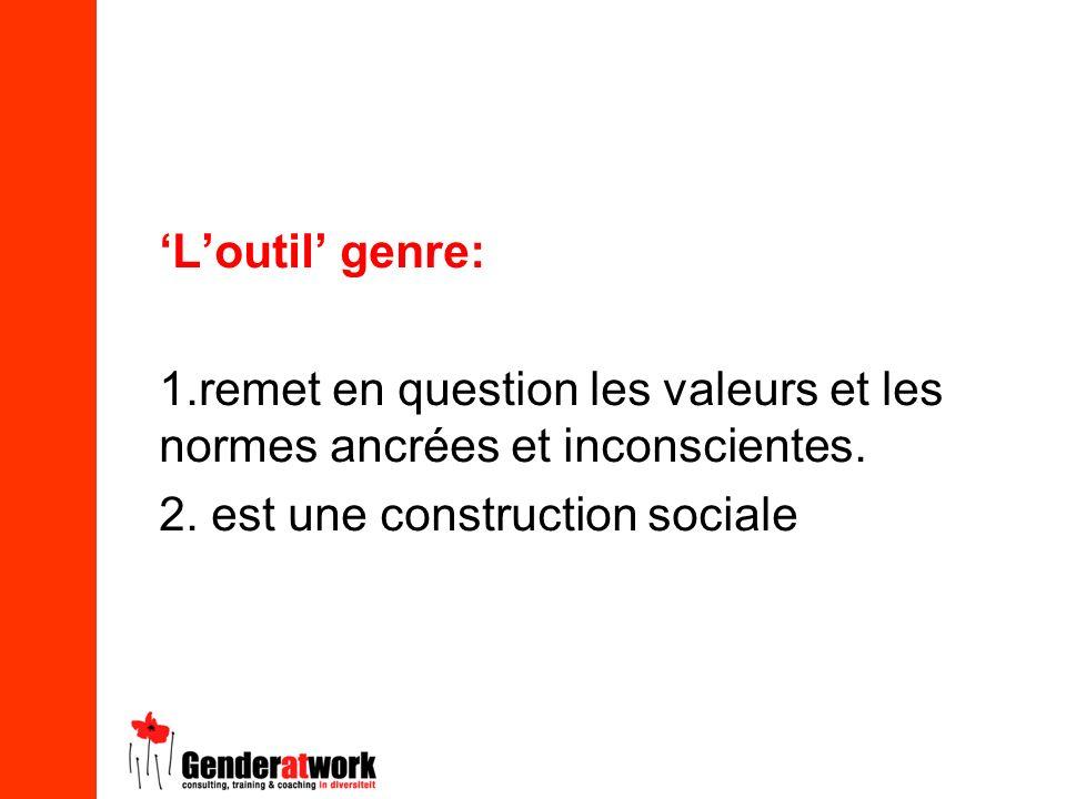 'L'outil' genre: 1.remet en question les valeurs et les normes ancrées et inconscientes.