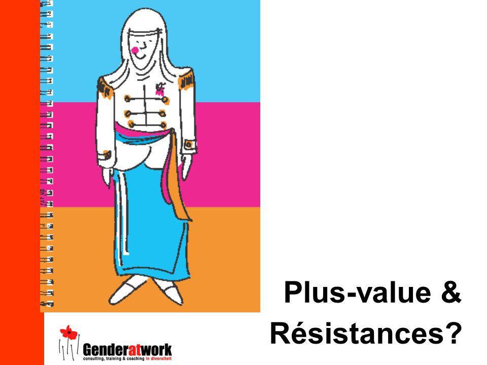 Plus-value & Résistances