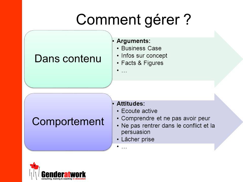 Comment gérer Dans contenu Comportement Arguments: Business Case