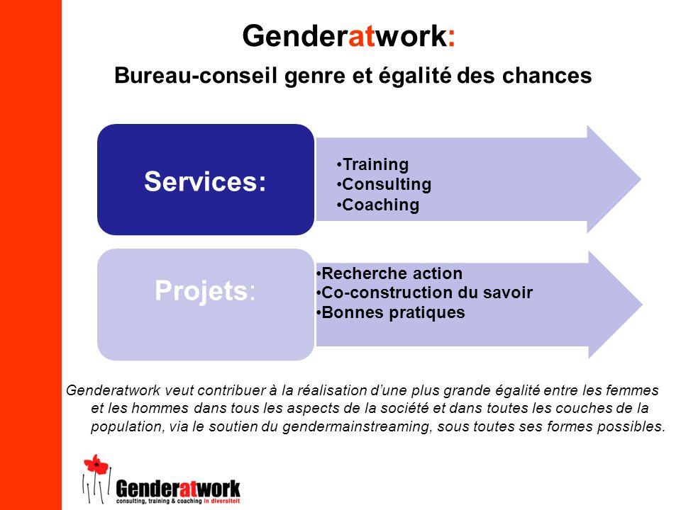 Genderatwork: Bureau-conseil genre et égalité des chances