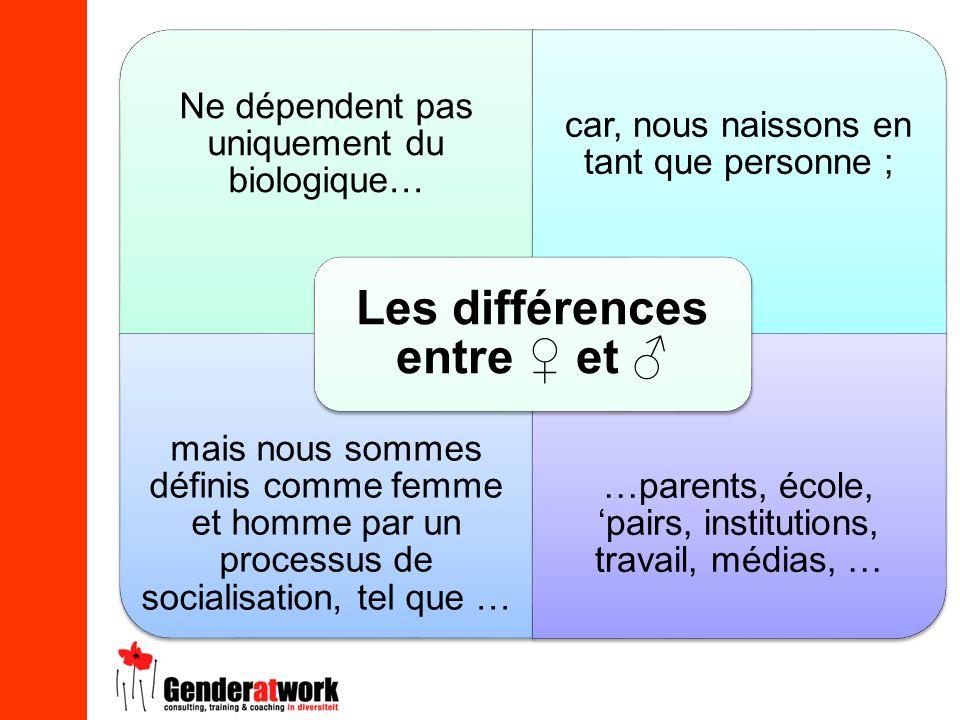 Les différences entre ♀ et ♂