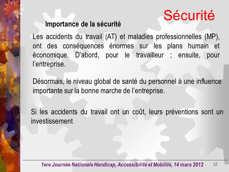 Sécurité Importance de la sécurité