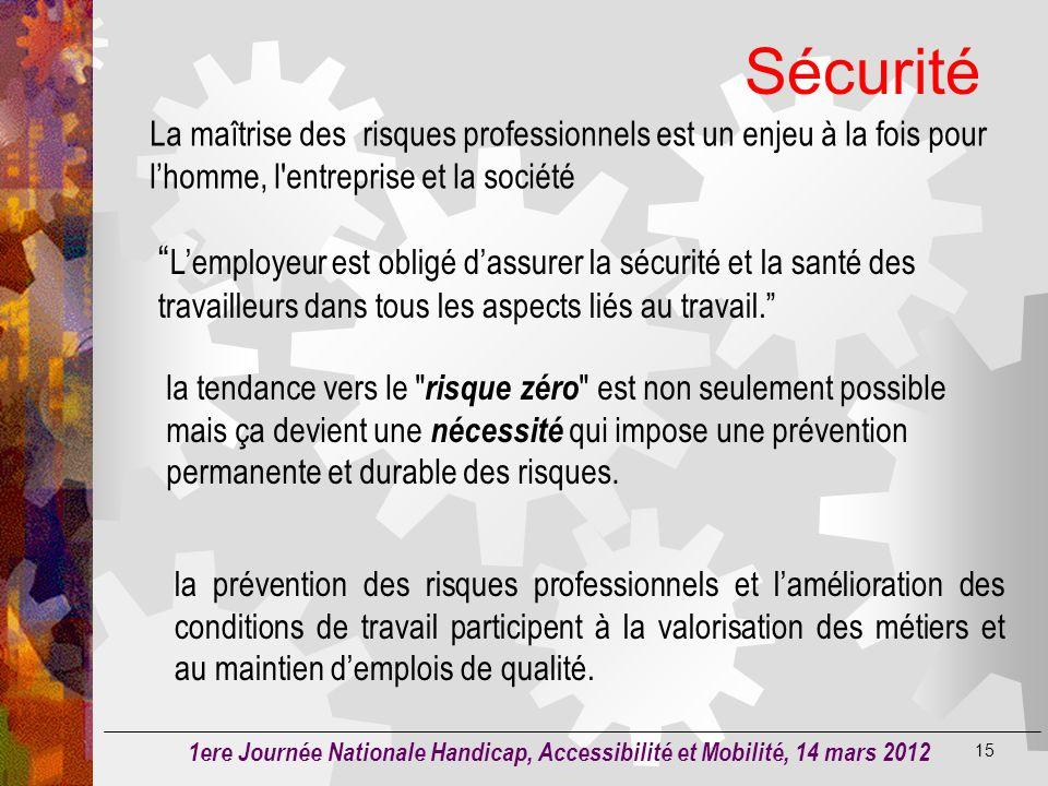 Sécurité La maîtrise des risques professionnels est un enjeu à la fois pour l'homme, l entreprise et la société.