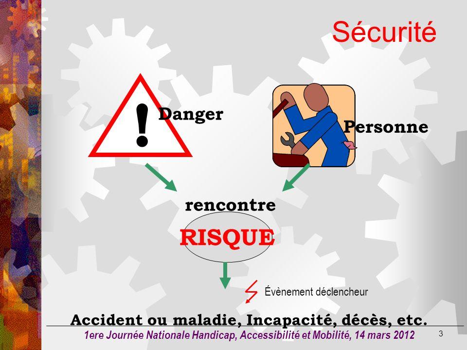 ! Sécurité RISQUE Danger Personne rencontre