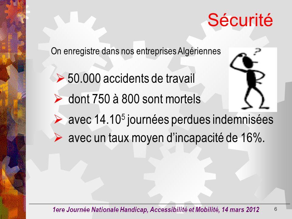 Sécurité 50.000 accidents de travail dont 750 à 800 sont mortels