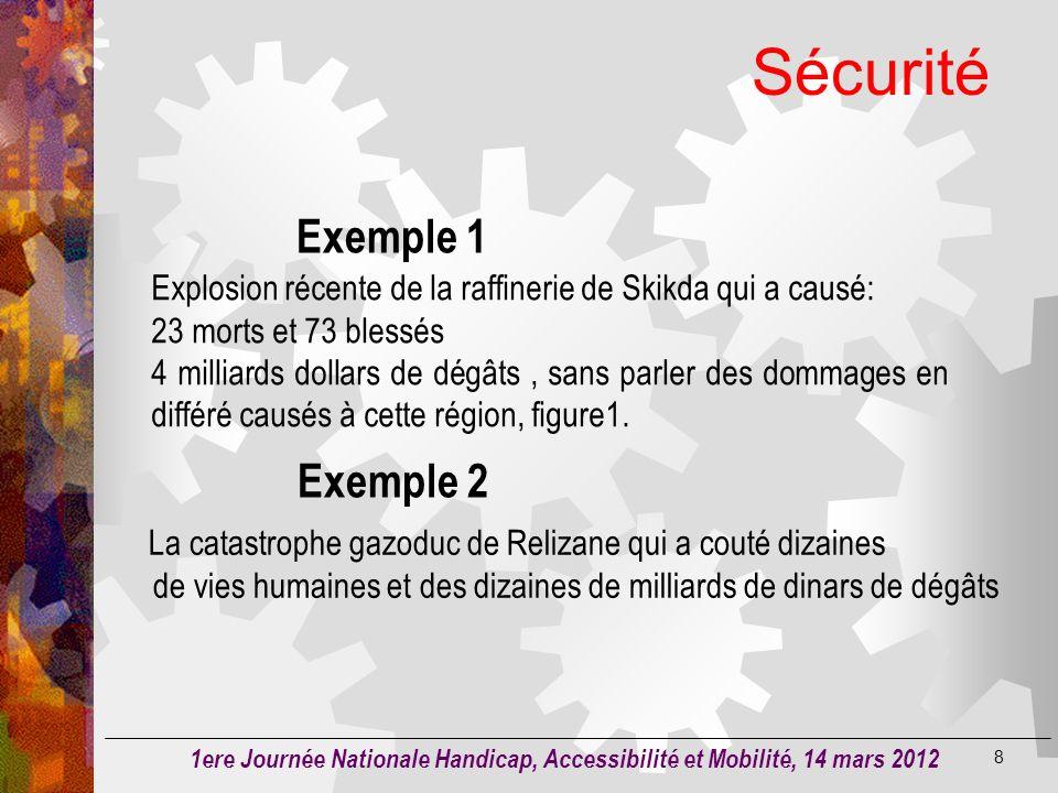 Sécurité Exemple 1 Exemple 2