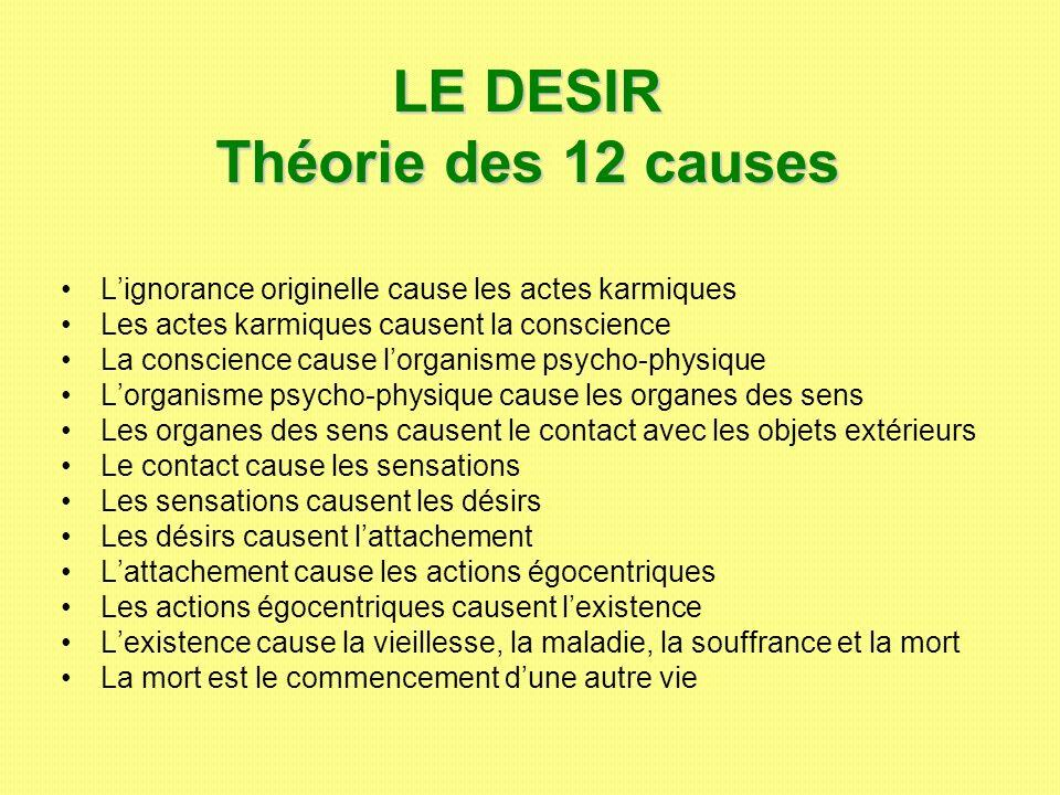 LE DESIR Théorie des 12 causes