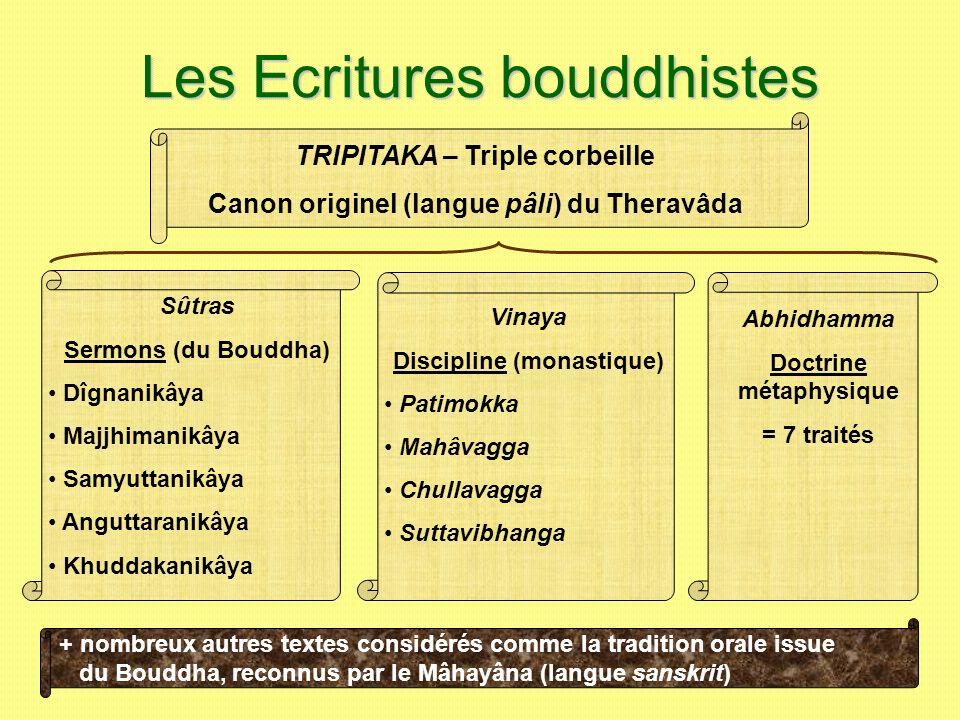Les Ecritures bouddhistes