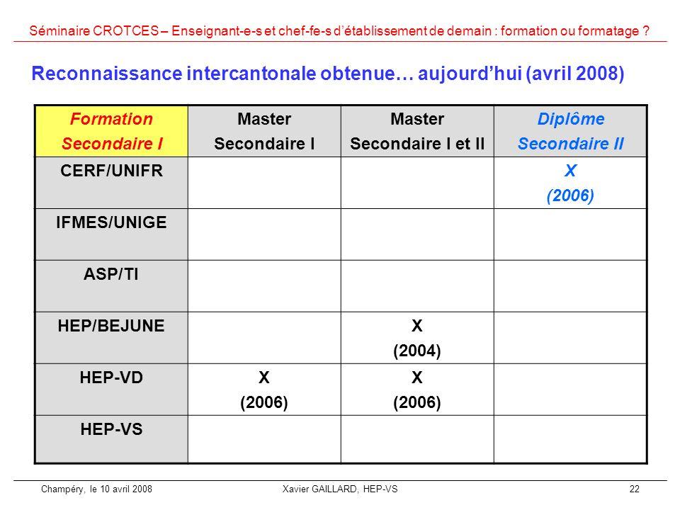 Reconnaissance intercantonale obtenue… aujourd'hui (avril 2008)