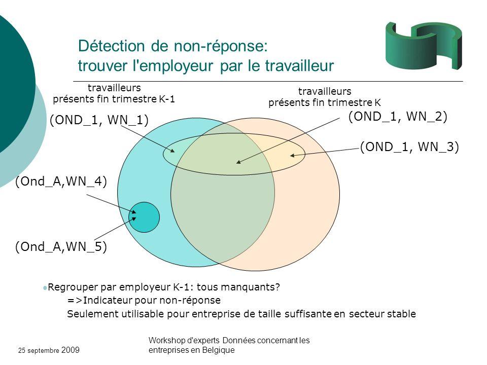 Détection de non-réponse: trouver l employeur par le travailleur