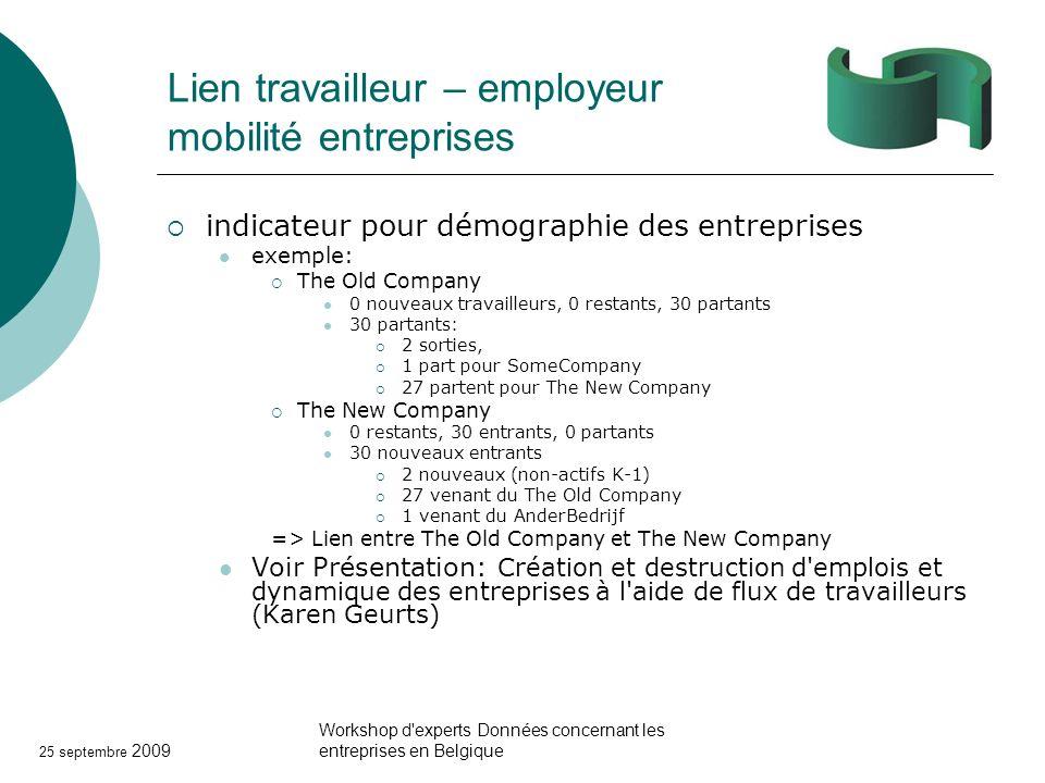 Lien travailleur – employeur mobilité entreprises