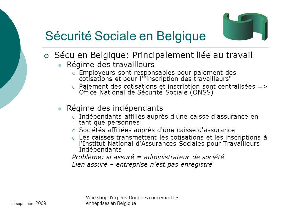 Sécurité Sociale en Belgique