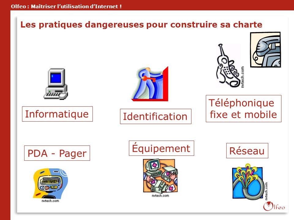 Les pratiques dangereuses pour construire sa charte