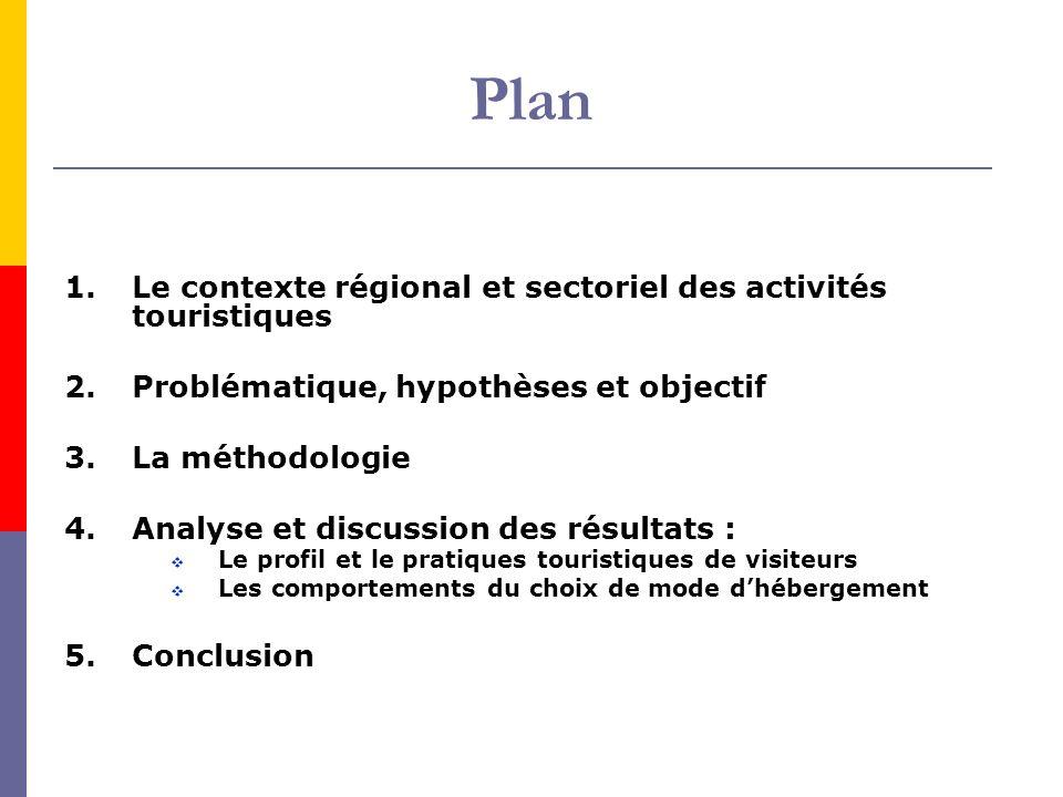 Plan 1. Le contexte régional et sectoriel des activités touristiques