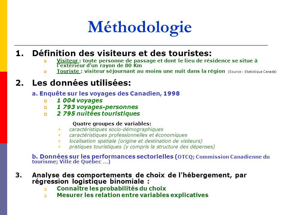 Méthodologie 1. Définition des visiteurs et des touristes: