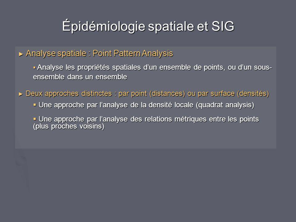 Épidémiologie spatiale et SIG