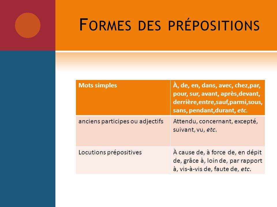 Formes des prépositions