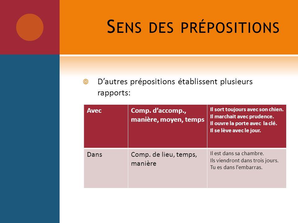 Sens des prépositions D'autres prépositions établissent plusieurs rapports: Avec. Comp. d'accomp., manière, moyen, temps.