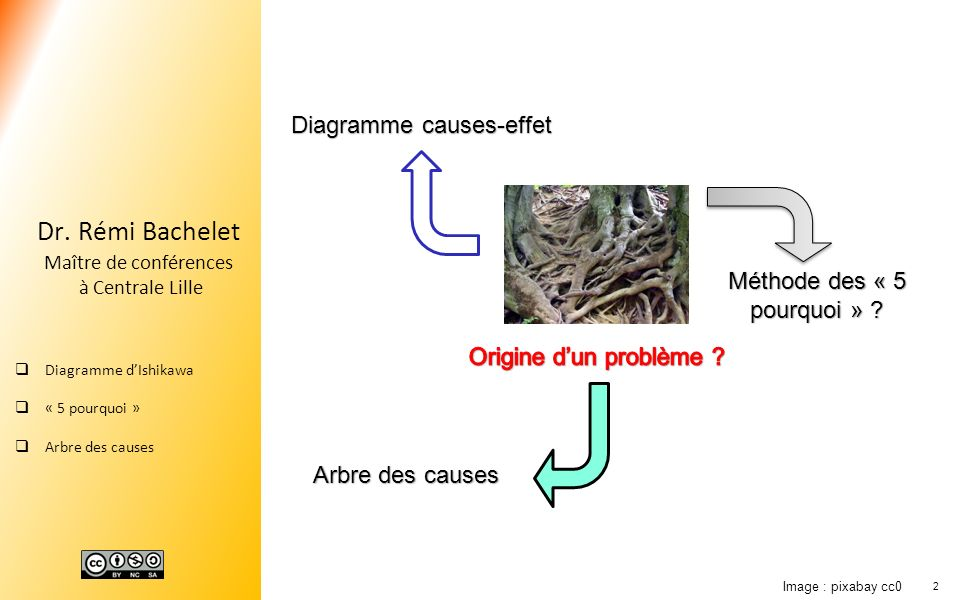 Diagramme causes-effet
