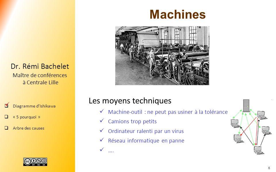 Machines Les moyens techniques