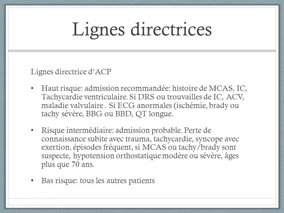 Lignes directrices Lignes directrice d'ACP