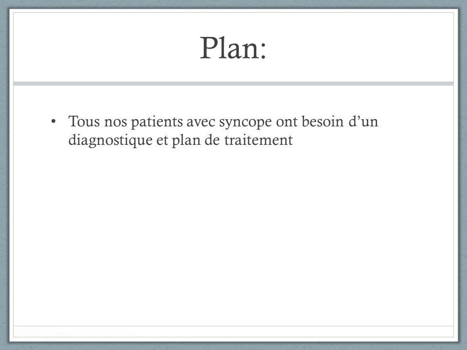Plan: Tous nos patients avec syncope ont besoin d'un diagnostique et plan de traitement
