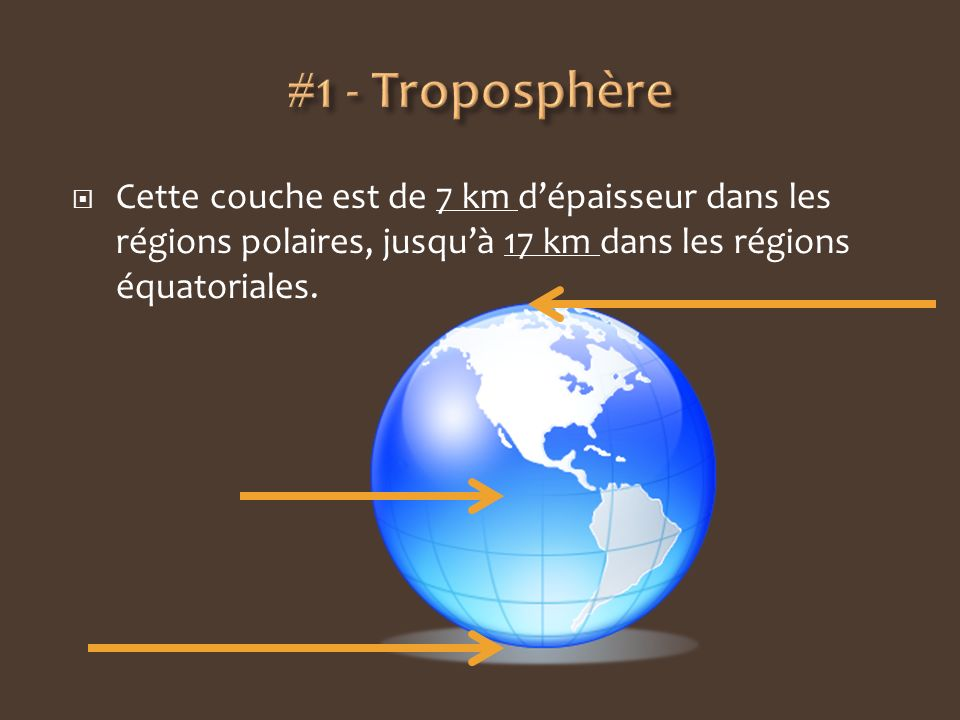 #1 - Troposphère Cette couche est de 7 km d'épaisseur dans les régions polaires, jusqu'à 17 km dans les régions équatoriales.
