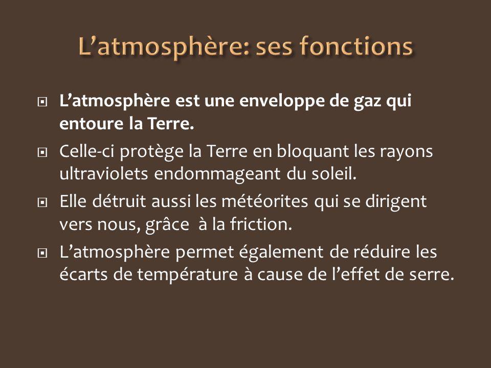 L'atmosphère: ses fonctions