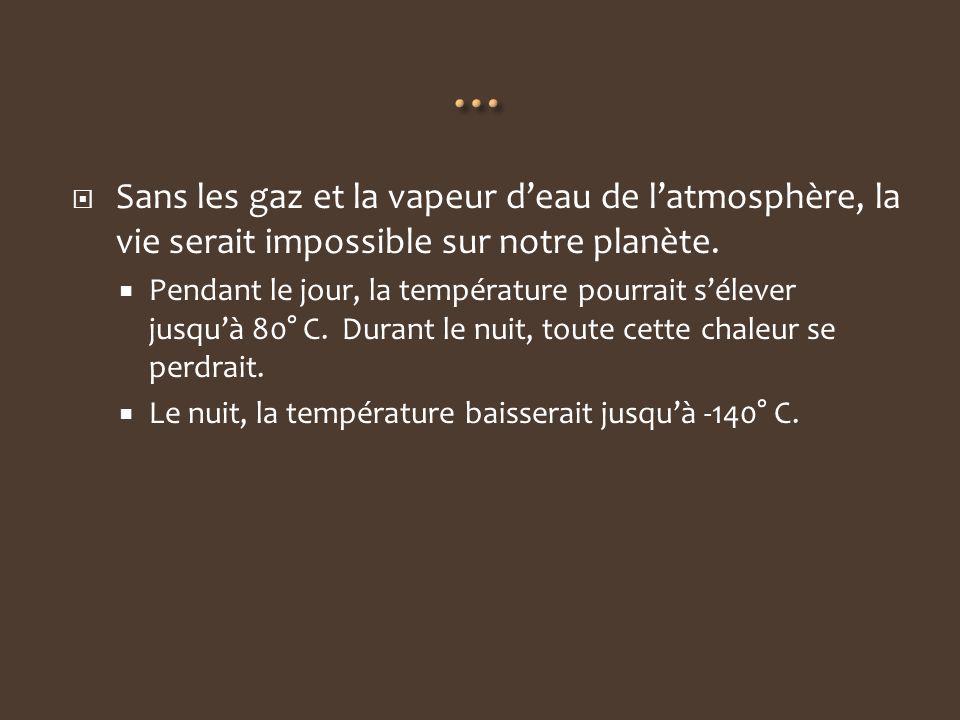 … Sans les gaz et la vapeur d'eau de l'atmosphère, la vie serait impossible sur notre planète.