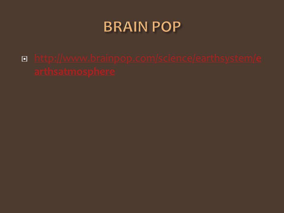 BRAIN POP http://www.brainpop.com/science/earthsystem/earthsatmosphere