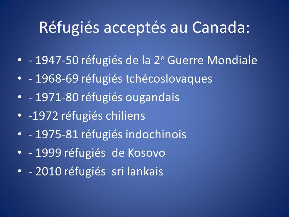 Réfugiés acceptés au Canada: