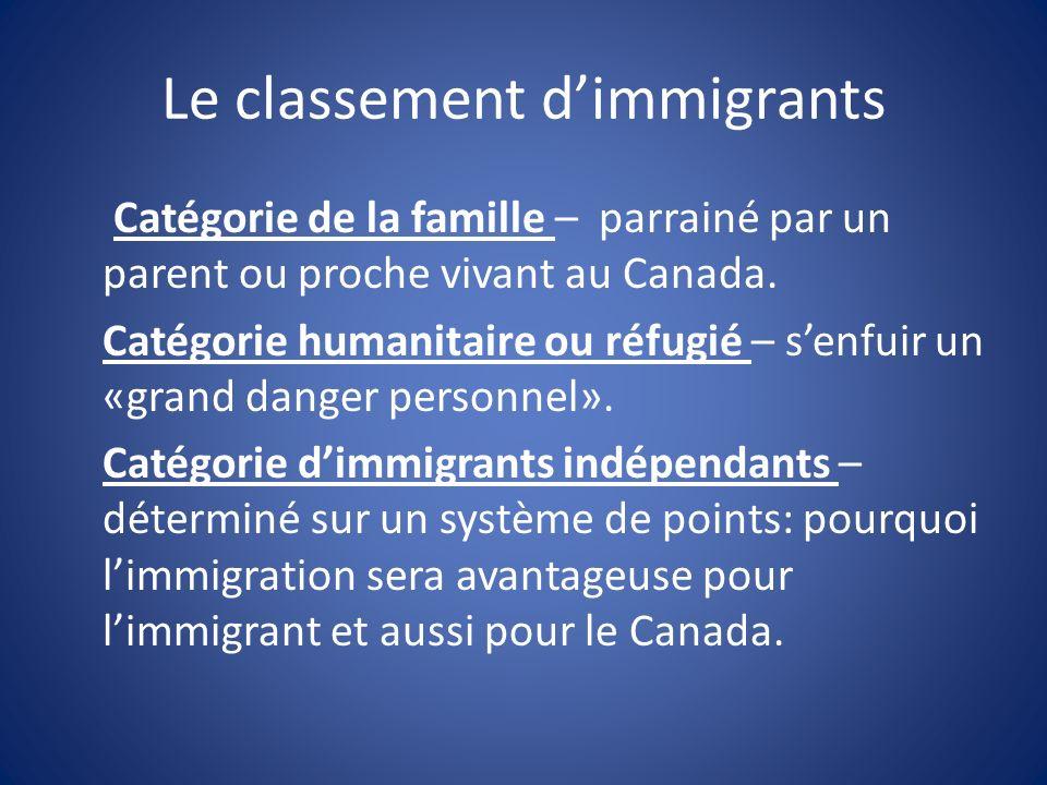 Le classement d'immigrants