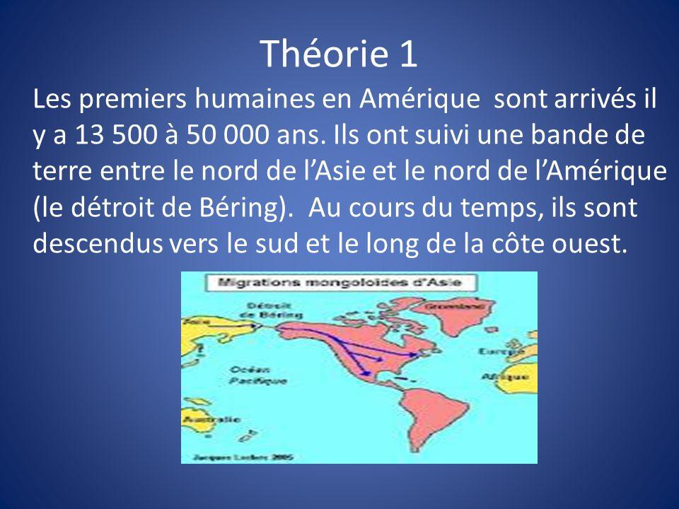 Théorie 1